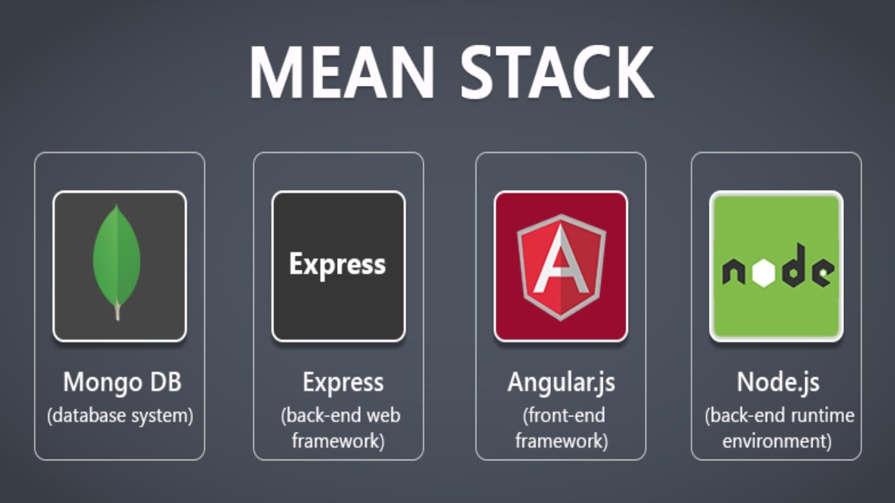 Curso MEAN Stack Development