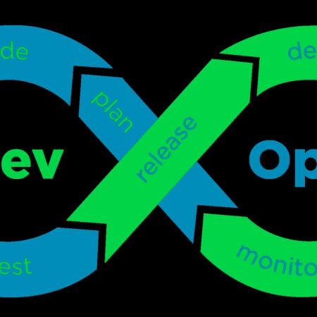 Curso de DevOps 2.0: Entornos de Desarrollo de Alta Productividad