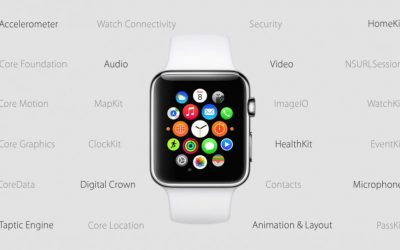 Curso-de-Desarrollo de Aplicaciones para WatchOS (Apple Watch)