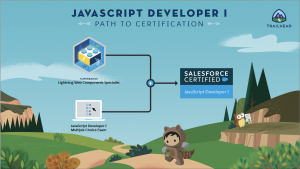 Curso de certificación Salesforce Certified JavaScript Developer I