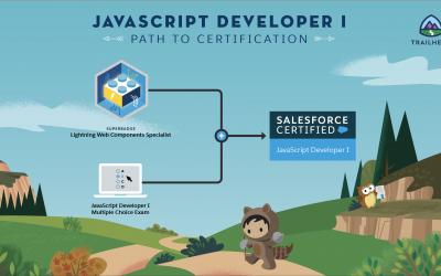 Curso de certificación Salesforce Certified JavaScript Developer I